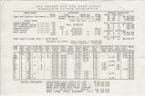 Tax levies for the 1964 rolls, Wahkiakum County, Washington